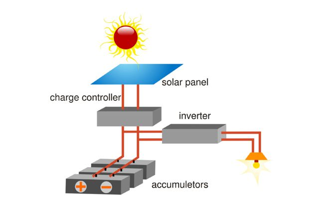 teamenergy, sistemi ad accumulo energetico
